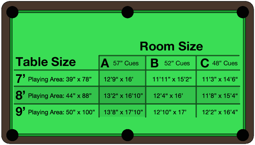 Room Dimension Chart - Affordable Billiard Service, Inc.